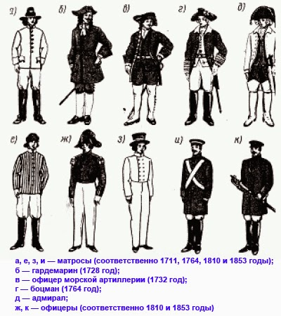 Форма моряков торгового флота