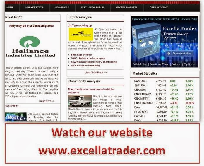 Bollinger Bands Trading Strategy and   StockManiacs