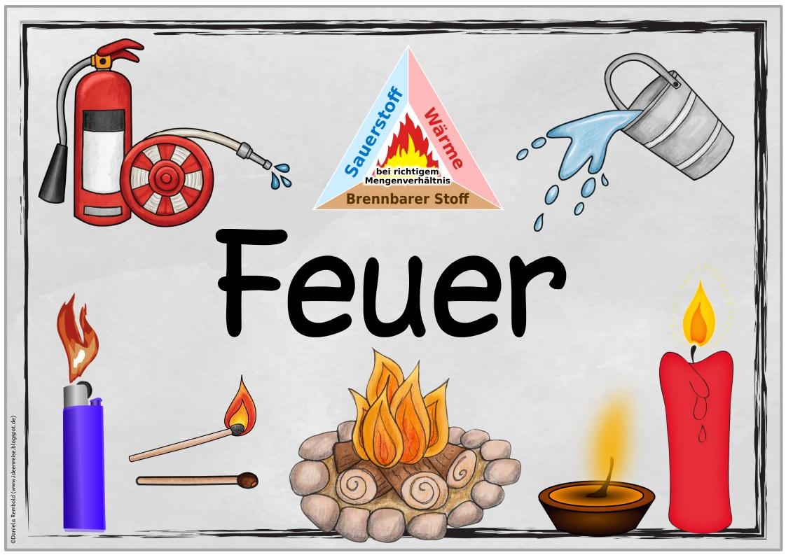 Feuerplakat. (1122×793) | Feuer Wasser Luft Erde | Pinterest