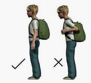Beneficios de una buena postura corporal