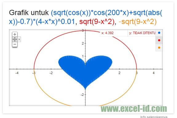 bukan rumus excel tapi rumus cinta google