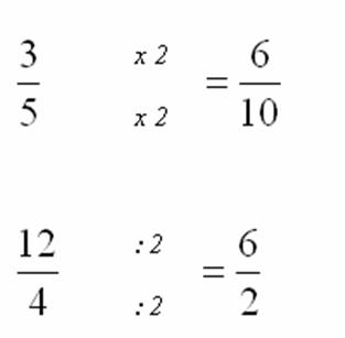 Didattica matematica scuola primaria confronto di frazioni e frazioni equivalenti classe quinta - Addizionare e sottrarre frazioni con denominatori diversi ...