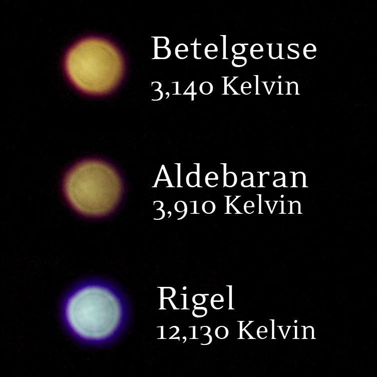 Guest Photo of Star Color Comparison in NASA JPL Video [Stellar ...