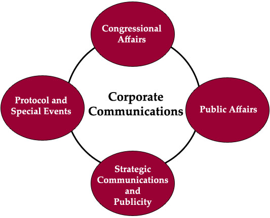 Corporate Communications Case Study  
