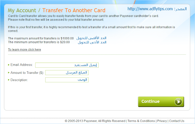 Payoneer Card to Payoneer Card Transfer