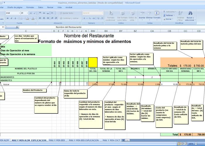 jobel sistemas de informacion gerencial