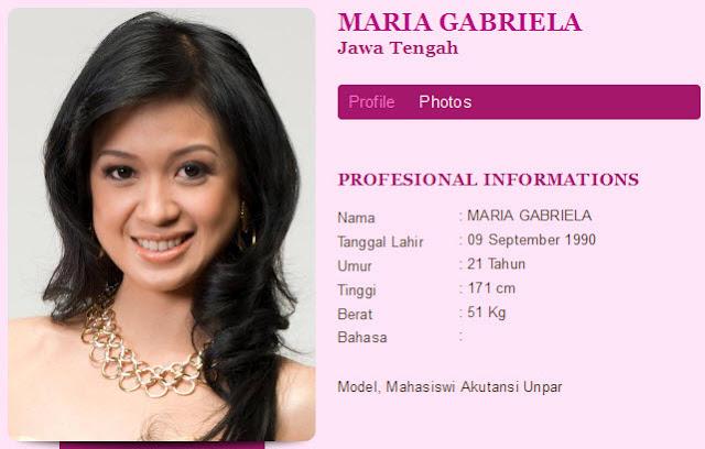 Hasil Pemilihan Miss Indonesia 2012