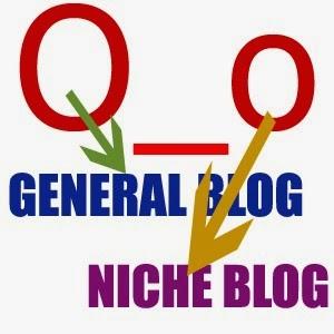 general Niche blog