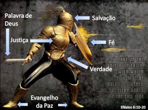 AS PARTES DA ARMADURA