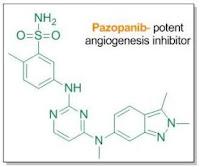pazopanib, angiogenesis inhibitor, soft tissue sarcoma