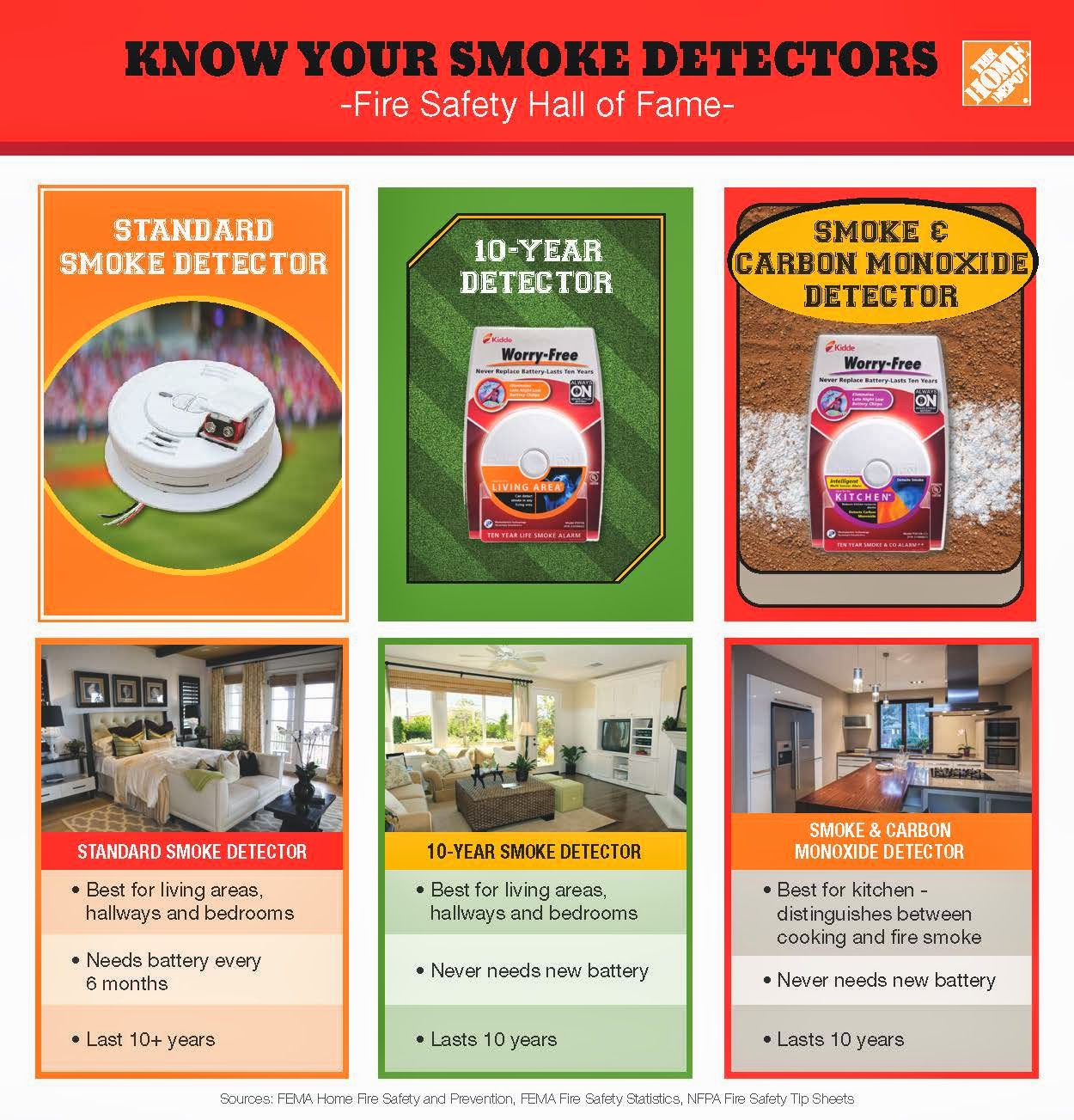 Fire Safety Graphic Smoke Detectors 10 13 Jpg