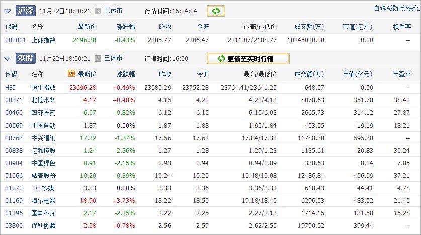 中国株コバンザメ投資ウォッチ銘柄watch20131122