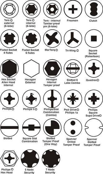 Tipos de tornillos segun su cabeza