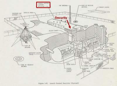 Launch Control Facility (LCF)_with security post denoted.