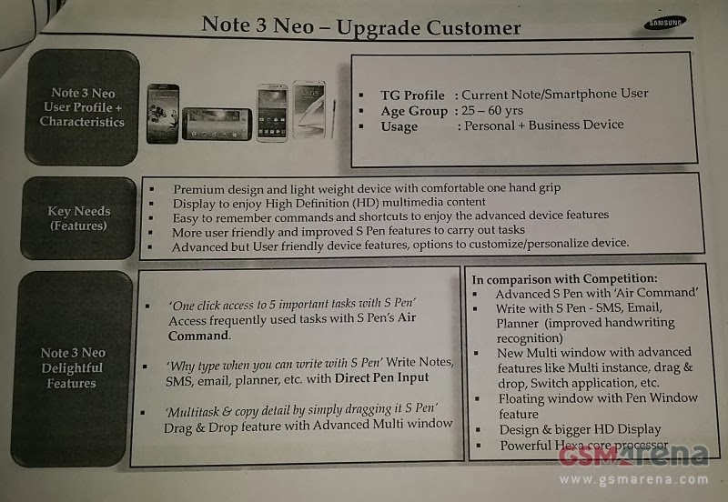 samsung-galaxy-note-3-neo-spec-sheet-leaked