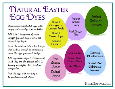 natural dyes for Easter eggs from vegetables and fruits
