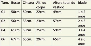 Tabela de Medidas Vestido Infantil VESTFLOR