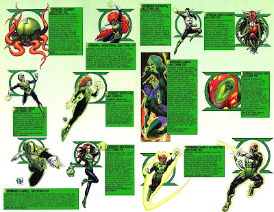 Green Lanterns ficha dc