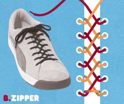 Ide Ikatan Tali Sepatu Trendy dan Modis
