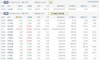 中国株コバンザメ投資ウォッチ銘柄watch20130717