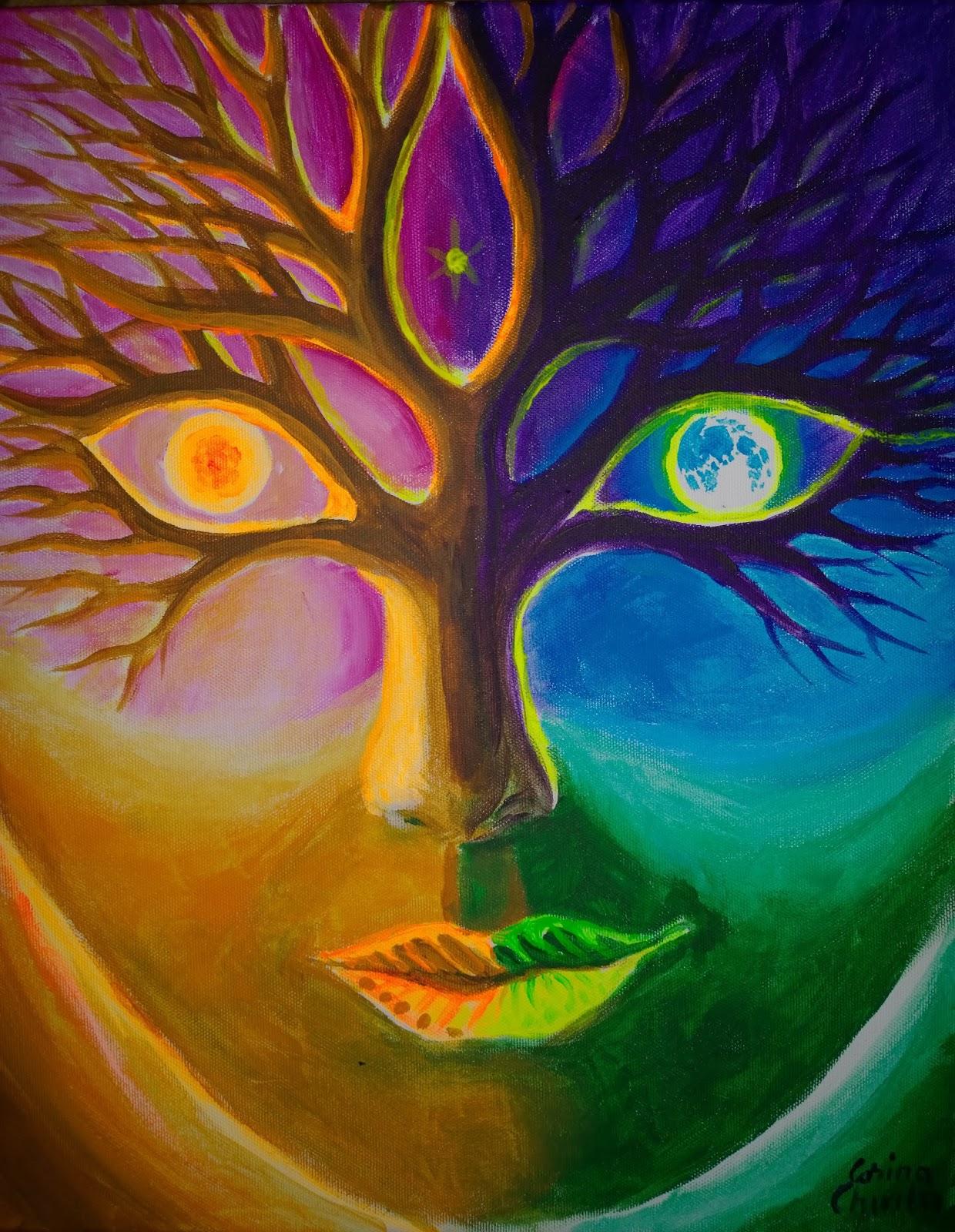 Astrology  All Sun Moon Combinations