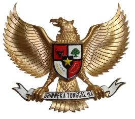 Garuda Indonesia, Sistem Pemerintahan Indonesia