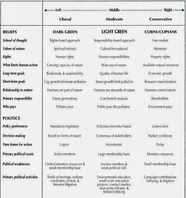 Cultural Competence in Counseling