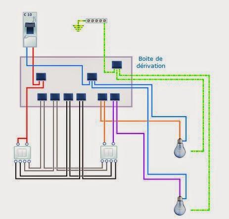 Installation electrique for Circuit electrique va et vient