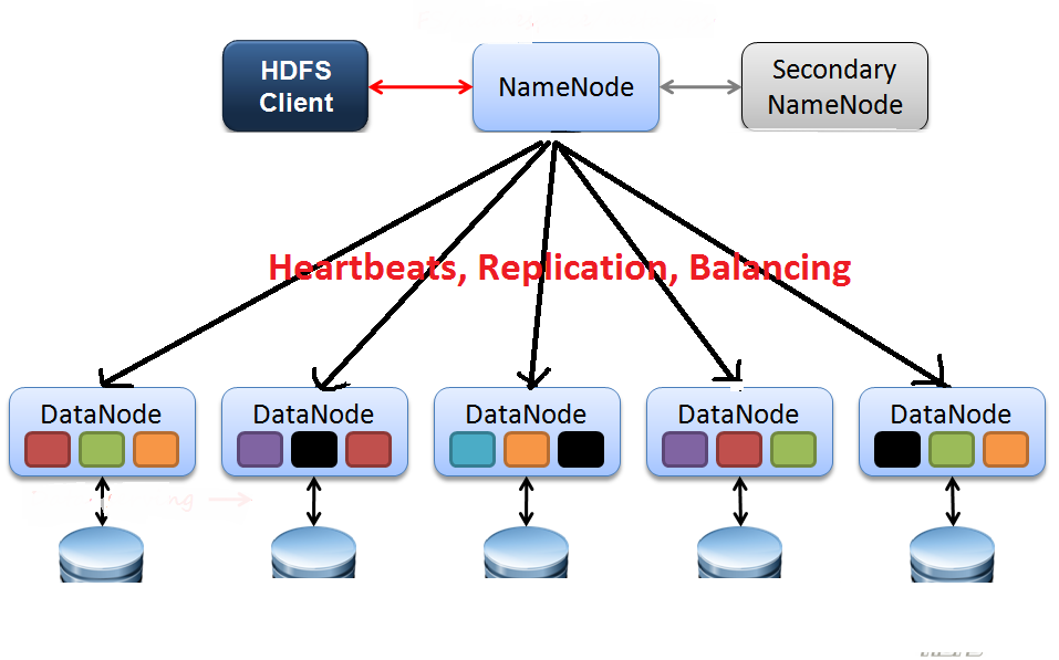 Apache Hadoop  Wikipedia