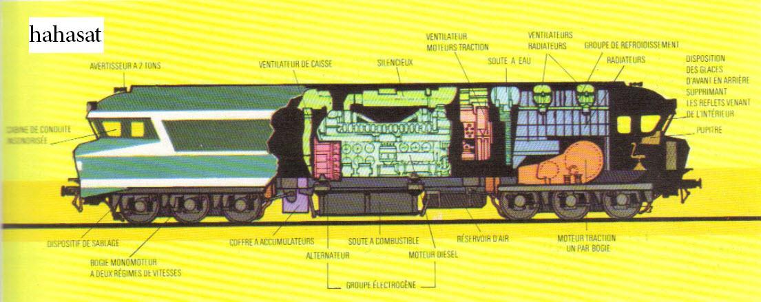 comment a marche locomotive diesel comment a marche. Black Bedroom Furniture Sets. Home Design Ideas
