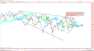 analyse technique cac 40 gap commun 09/01/2015