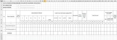 Contoh Format Data Pokok Pendidik