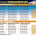 Kadar insurans kereta, motor 2014 naik ?