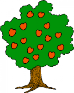 Test kepribadian dalam gambar pohon