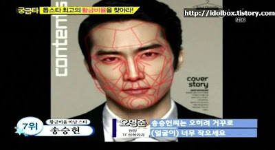 Top 10 most handsome actors as chosen by a plastic surgeon netizen