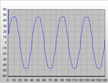 Сохранение осциллограммы снятой осциллографом-мультиметром UNI-T UT81B в bmp. файле