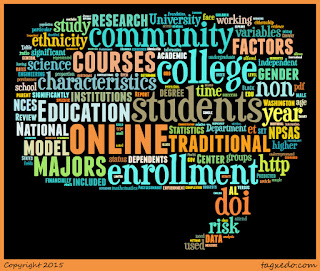 Word cloud of article: The Representation of Minority Female and Non-Traditional Stem Majors