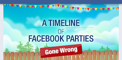 Facebook Parties