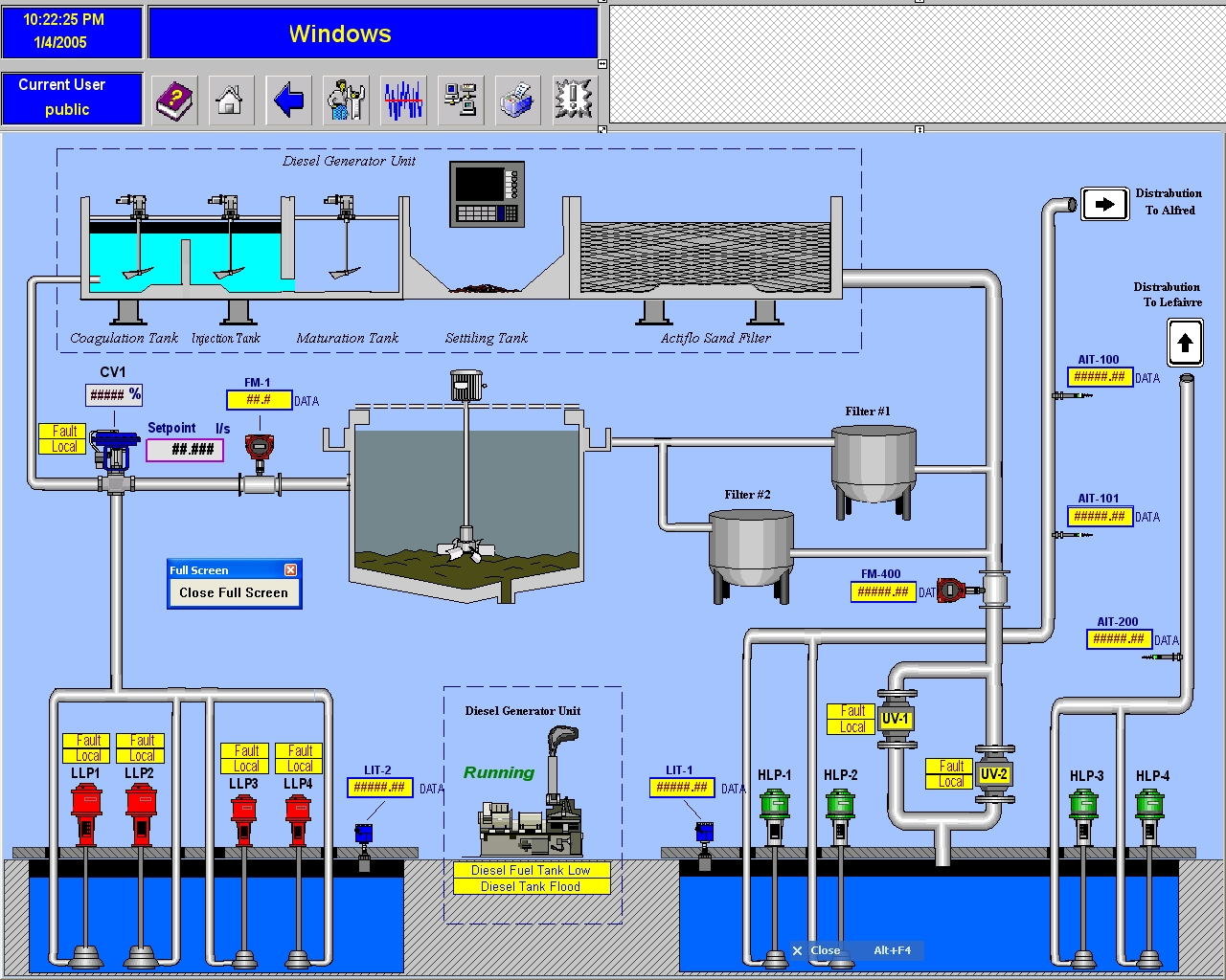 Best Industrial Control System Car Manufacturing