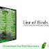 Birds Observed at Chintamoni Kar Bird Sanctuary (CKBS)