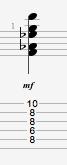 Fmin13 guitar chord
