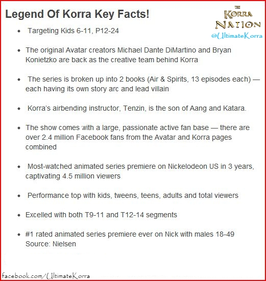 Facts about Legend of Korra