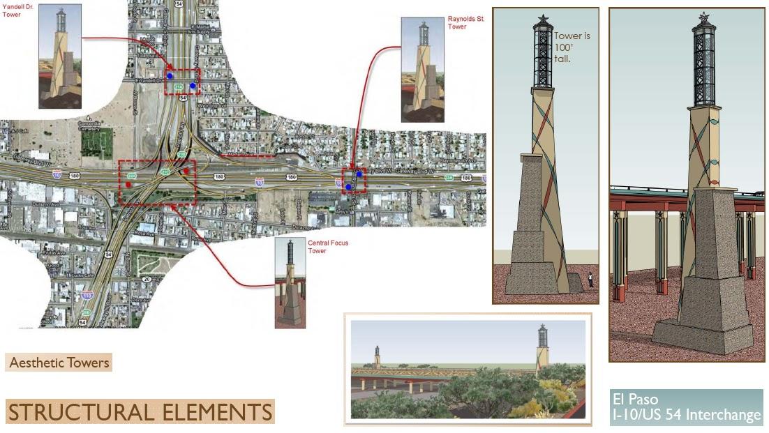 El Paso Development News TXDOT To Introduce Spaghetti Bowl - Us 54 el paso map