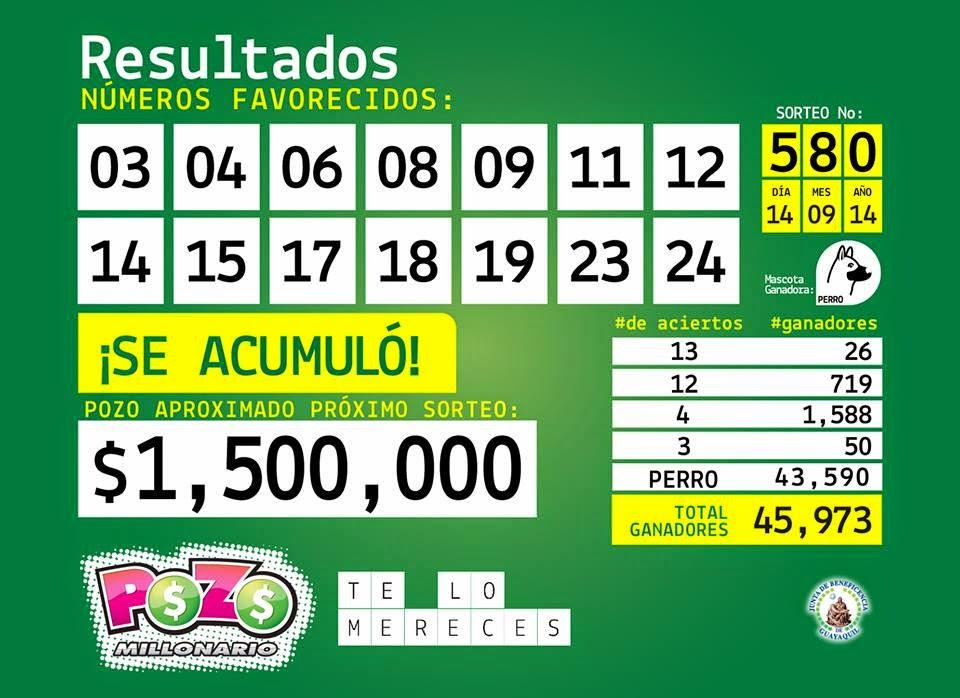 numeros ganadores pozo millonario sorteo 581