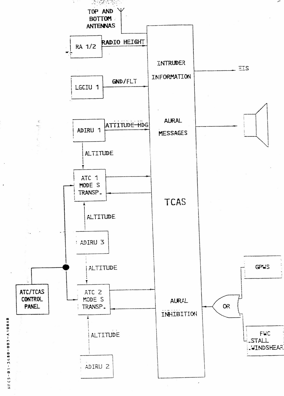 Avionics Old Tcas Atc On B737 Mode S Transponder Block Diagram An Control Panel