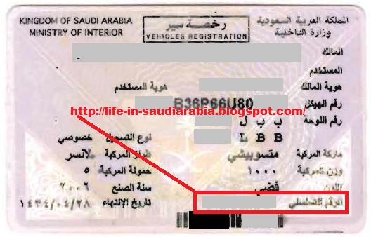 Vehicle Registration Codes Vehicle Registration in