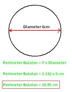 Iju Budak Baik: Contoh Soalan Parimeter (Matematik SPM dan PMR)