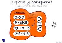 http://www3.gobiernodecanarias.org/medusa/ecoescuela/recursoseducativos/files/2012/02/OperayCompara_Naturales.swf