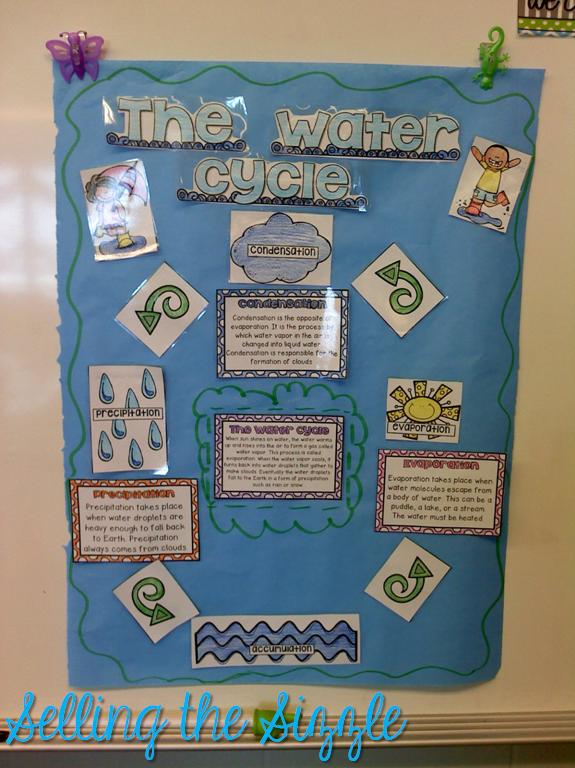 https://www.teacherspayteachers.com/Product/Water-Cycle-Chart-FREEBIE-1757312