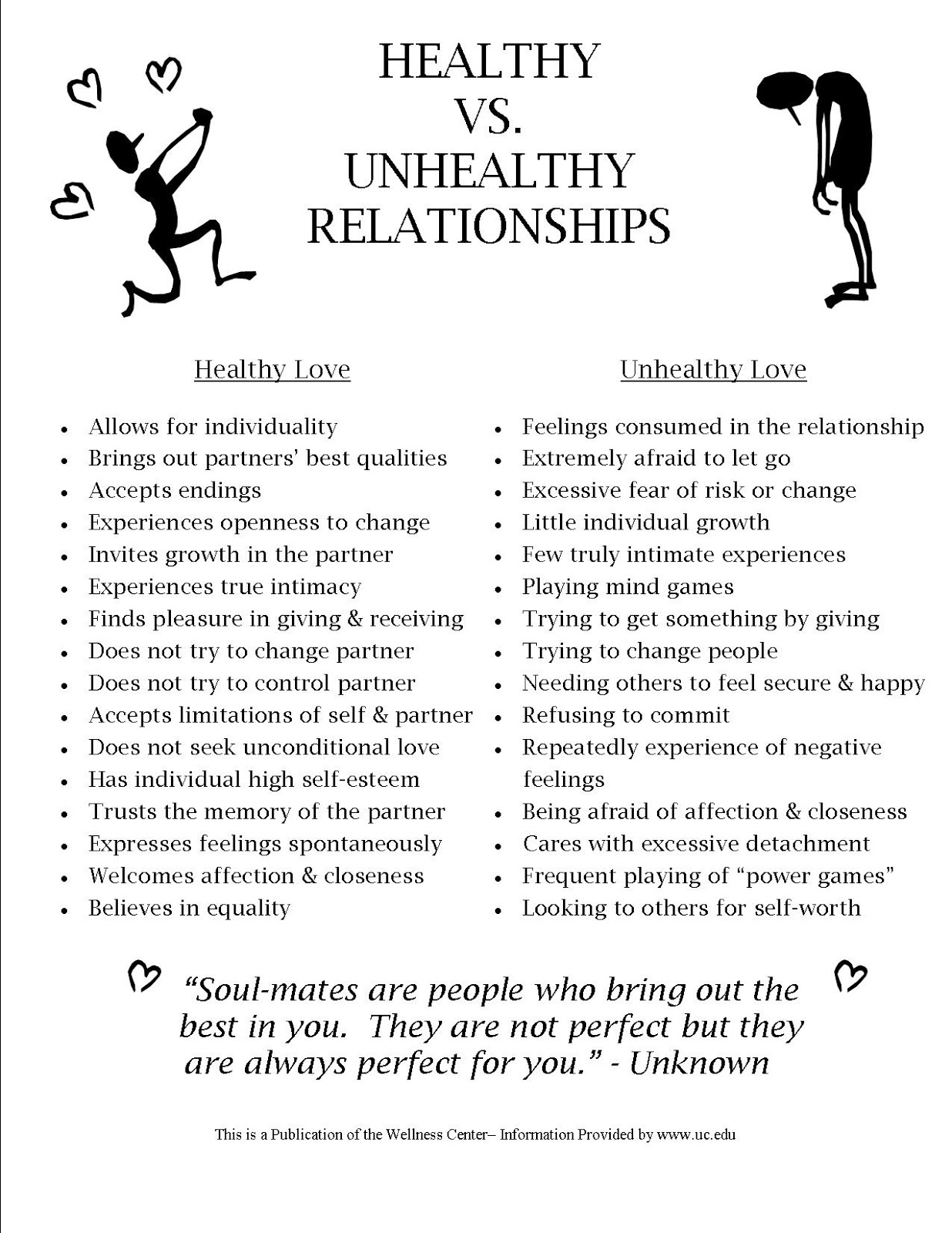 Healthy Relationships Worksheet - Bloggakuten
